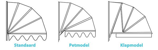 Verschillende markies modellen